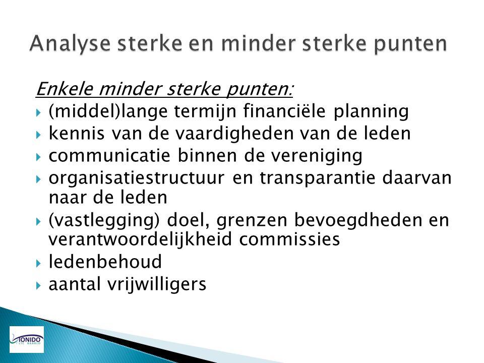 Enkele minder sterke punten:  (middel)lange termijn financiële planning  kennis van de vaardigheden van de leden  communicatie binnen de vereniging