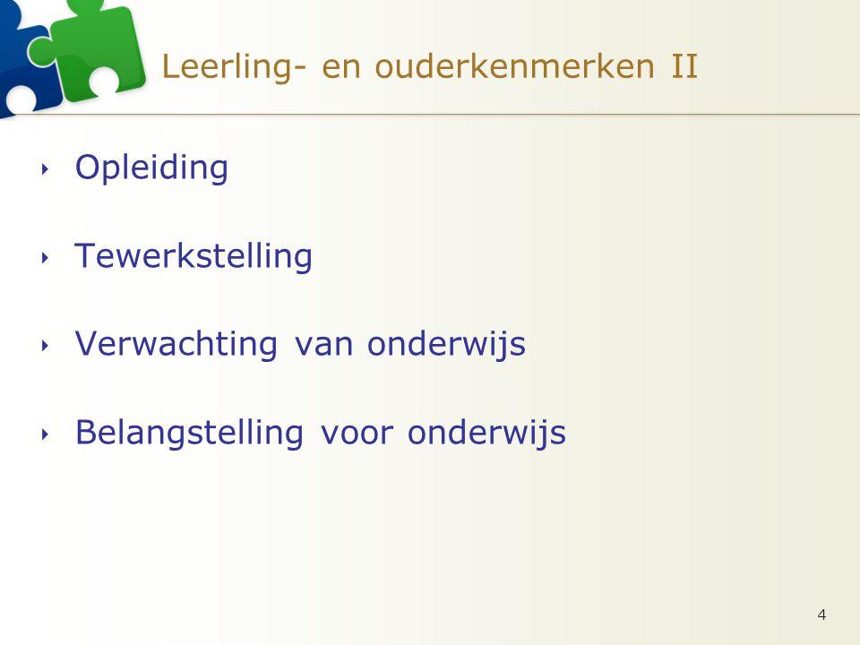 Schoolkenmerken  Samenstelling van de klas 1SO.(De Witte & Rogge, 2012).