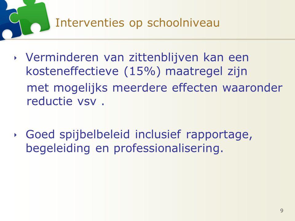 Interventies op schoolniveau  Verminderen van zittenblijven kan een kosteneffectieve (15%) maatregel zijn met mogelijks meerdere effecten waaronder reductie vsv.