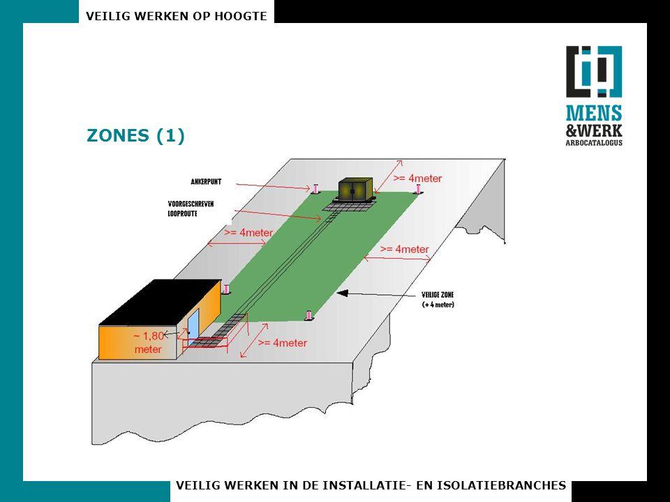 VEILIG WERKEN OP HOOGTE VEILIG WERKEN IN DE INSTALLATIE- EN ISOLATIEBRANCHES ZONES (1)