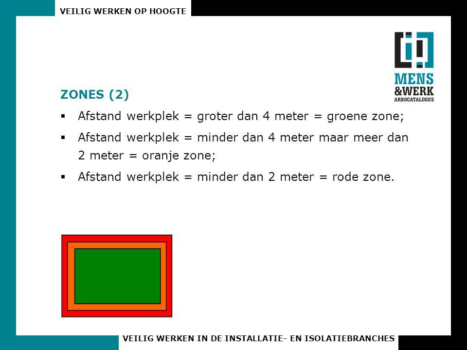 VEILIG WERKEN OP HOOGTE VEILIG WERKEN IN DE INSTALLATIE- EN ISOLATIEBRANCHES ZONES (2)  Afstand werkplek = groter dan 4 meter = groene zone;  Afstan