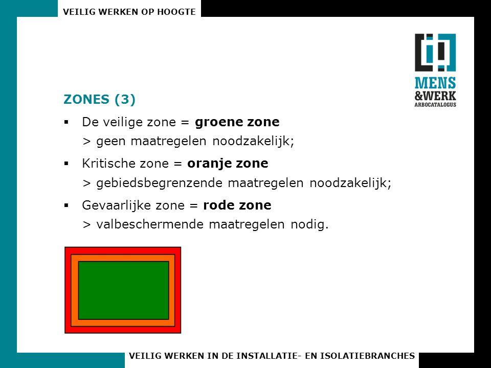 VEILIG WERKEN OP HOOGTE VEILIG WERKEN IN DE INSTALLATIE- EN ISOLATIEBRANCHES ZONES (3)  De veilige zone = groene zone > geen maatregelen noodzakelijk