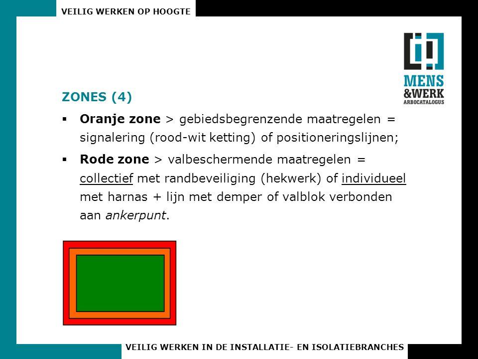 VEILIG WERKEN OP HOOGTE VEILIG WERKEN IN DE INSTALLATIE- EN ISOLATIEBRANCHES ZONES (4)  Oranje zone > gebiedsbegrenzende maatregelen = signalering (r