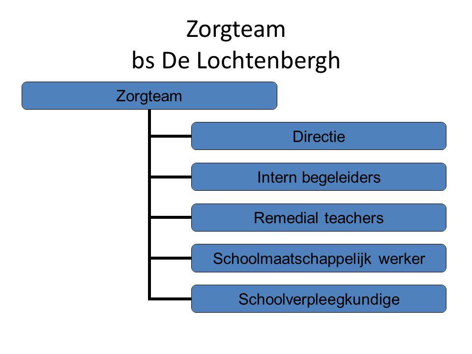 Zorgteam bs De Lochtenbergh Zorgteam Directie Intern begeleiders Remedial teachers Schoolmaatschappelijk werker Schoolverpleegkundige