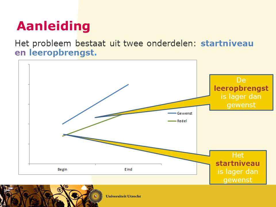 Aanleiding Het probleem bestaat uit twee onderdelen: startniveau en leeropbrengst. Het startniveau is lager dan gewenst De leeropbrengst is lager dan
