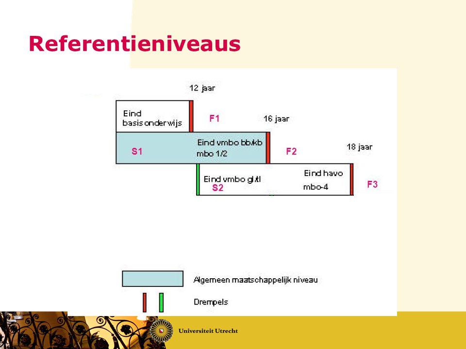 Referentieniveaus
