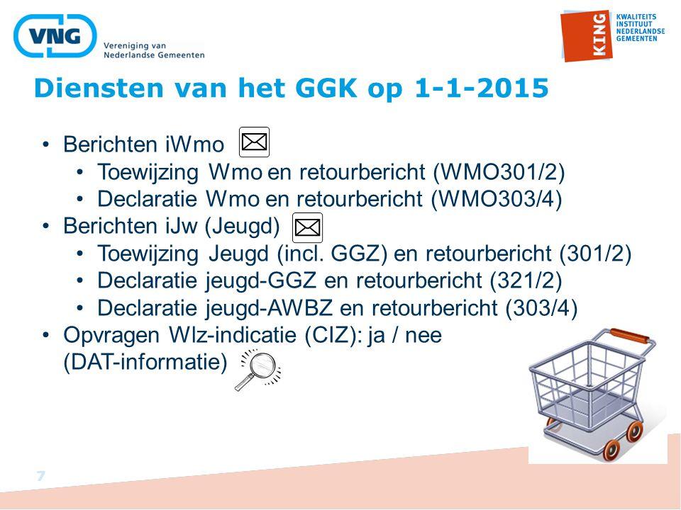 Berichten iWmo Toewijzing Wmo en retourbericht (WMO301/2) Declaratie Wmo en retourbericht (WMO303/4) Berichten iJw (Jeugd) Toewijzing Jeugd (incl.