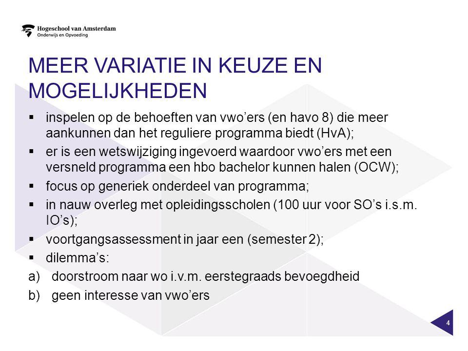 5 JaarSemester 1Semester 2 1 2015-2016 Opleidingsspecifiek incl.