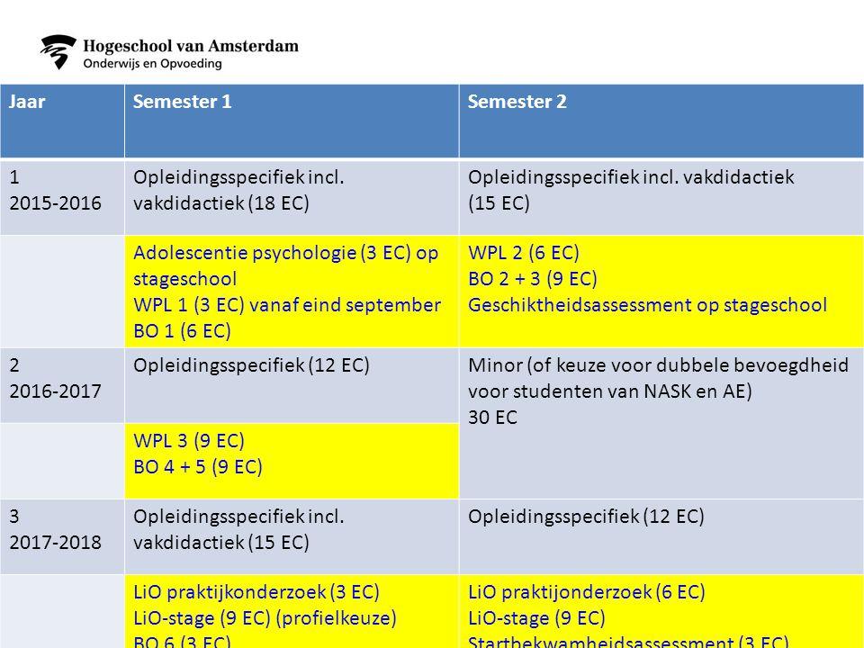 5 JaarSemester 1Semester 2 1 2015-2016 Opleidingsspecifiek incl. vakdidactiek (18 EC) Opleidingsspecifiek incl. vakdidactiek (15 EC) Adolescentie psyc
