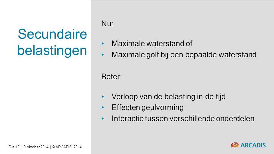 Secundaire belastingen Nu: Maximale waterstand of Maximale golf bij een bepaalde waterstand Beter: Verloop van de belasting in de tijd Effecten geulvo