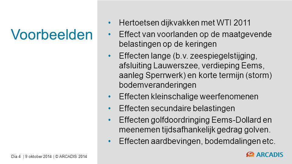 Voorbeelden Hertoetsen dijkvakken met WTI 2011 Effect van voorlanden op de maatgevende belastingen op de keringen Effecten lange (b.v. zeespiegelstijg