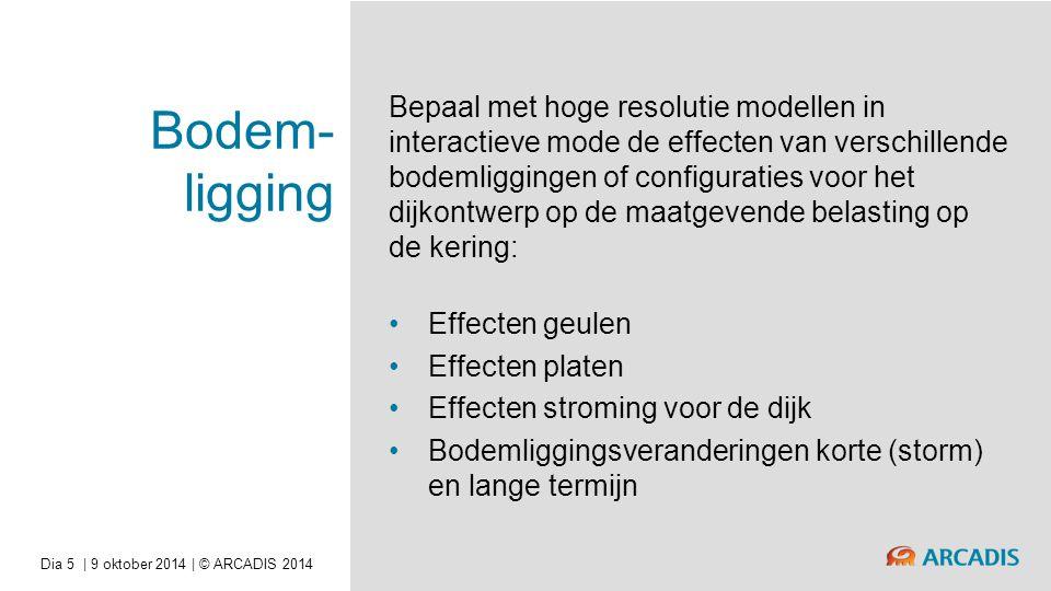 Bodem- ligging Bepaal met hoge resolutie modellen in interactieve mode de effecten van verschillende bodemliggingen of configuraties voor het dijkontw
