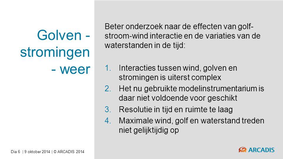 Golven - stromingen - weer Beter onderzoek naar de effecten van golf- stroom-wind interactie en de variaties van de waterstanden in de tijd: 1.Interac