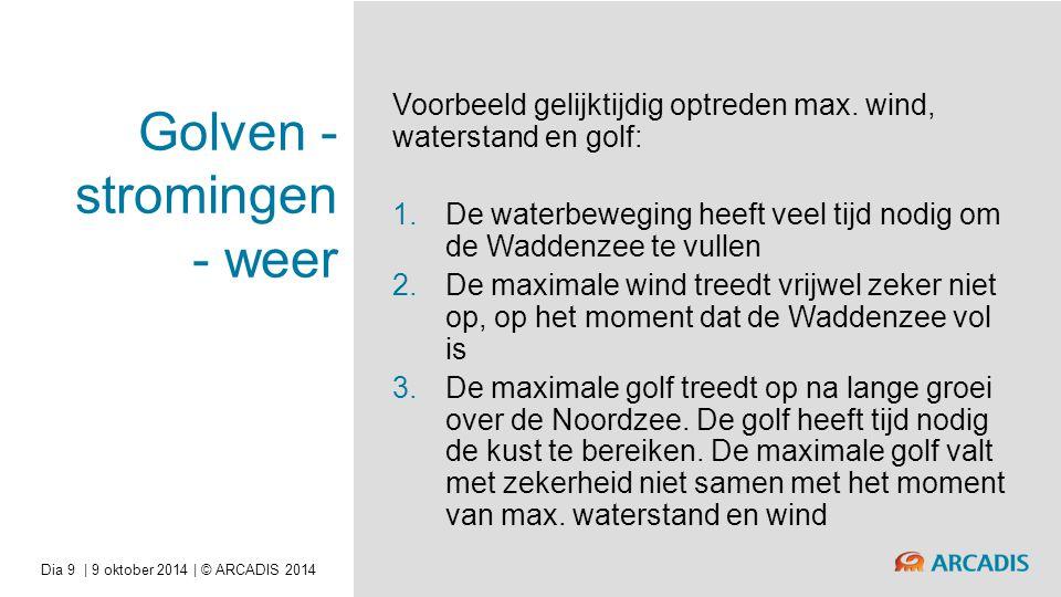 Golven - stromingen - weer Voorbeeld gelijktijdig optreden max. wind, waterstand en golf: 1.De waterbeweging heeft veel tijd nodig om de Waddenzee te
