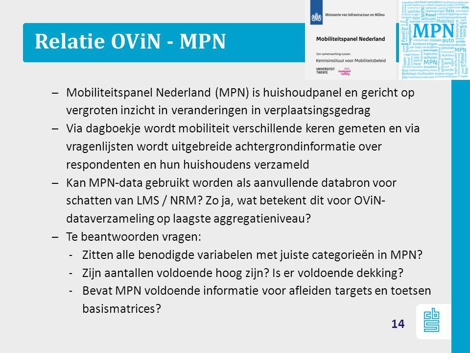 Relatie OViN - MPN – Mobiliteitspanel Nederland (MPN) is huishoudpanel en gericht op vergroten inzicht in veranderingen in verplaatsingsgedrag – Via d