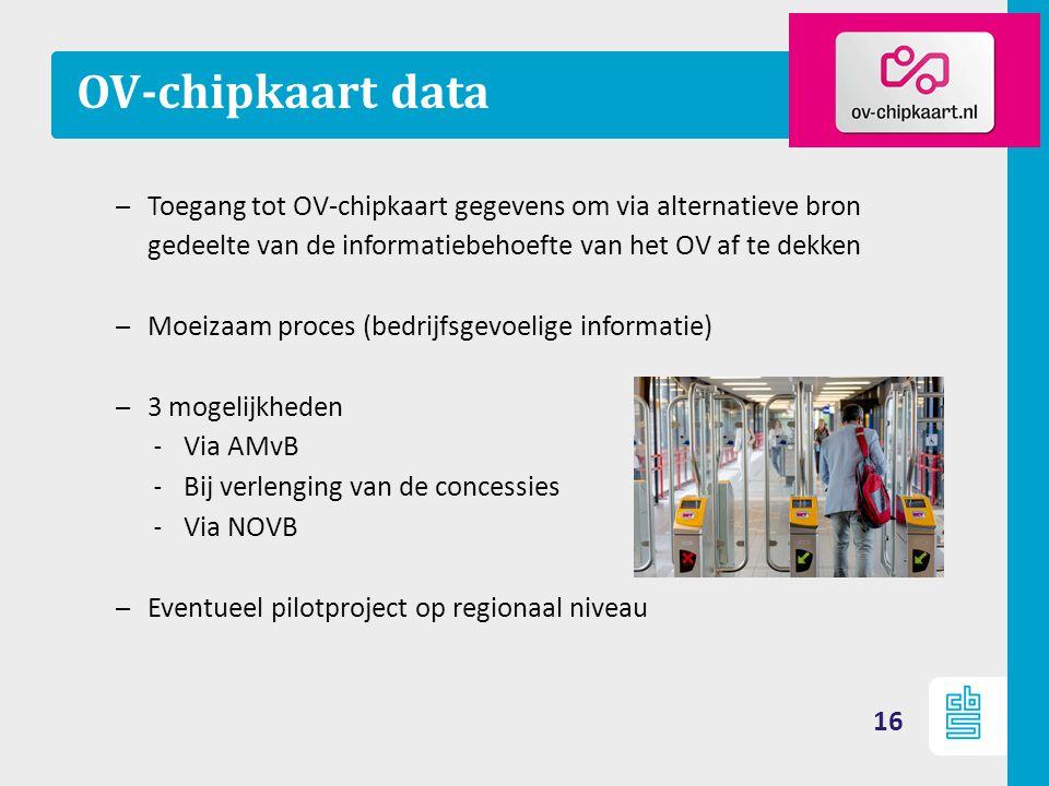OV-chipkaart data – Toegang tot OV-chipkaart gegevens om via alternatieve bron gedeelte van de informatiebehoefte van het OV af te dekken – Moeizaam p