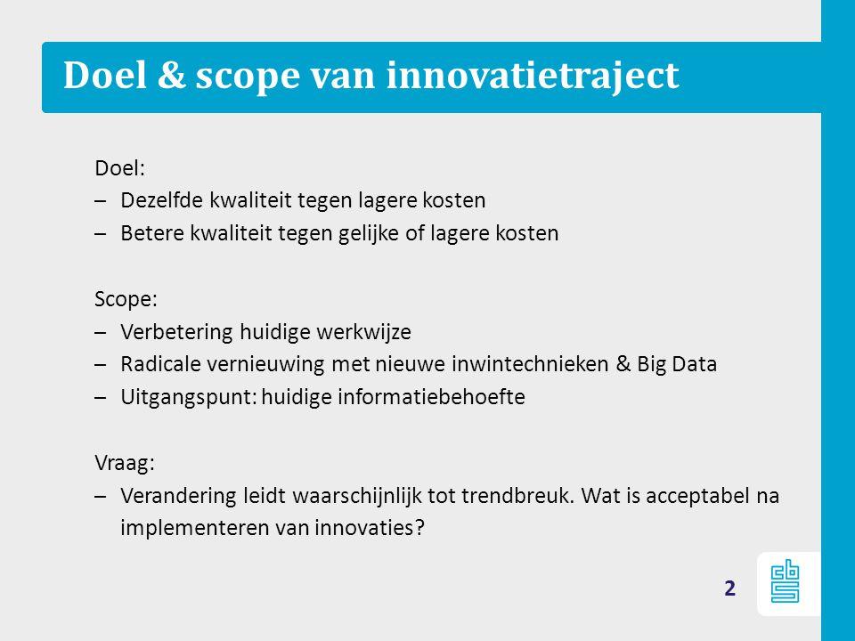 Doel & scope van innovatietraject Doel: – Dezelfde kwaliteit tegen lagere kosten – Betere kwaliteit tegen gelijke of lagere kosten Scope: – Verbeterin