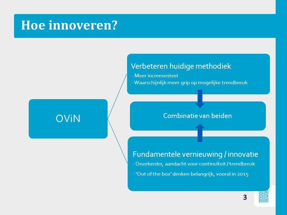 Hoe innoveren? 3 OViN Verbeteren huidige methodiek - Meer incrementeel - Waarschijnlijk meer grip op mogelijke trendbreuk Fundamentele vernieuwing / i