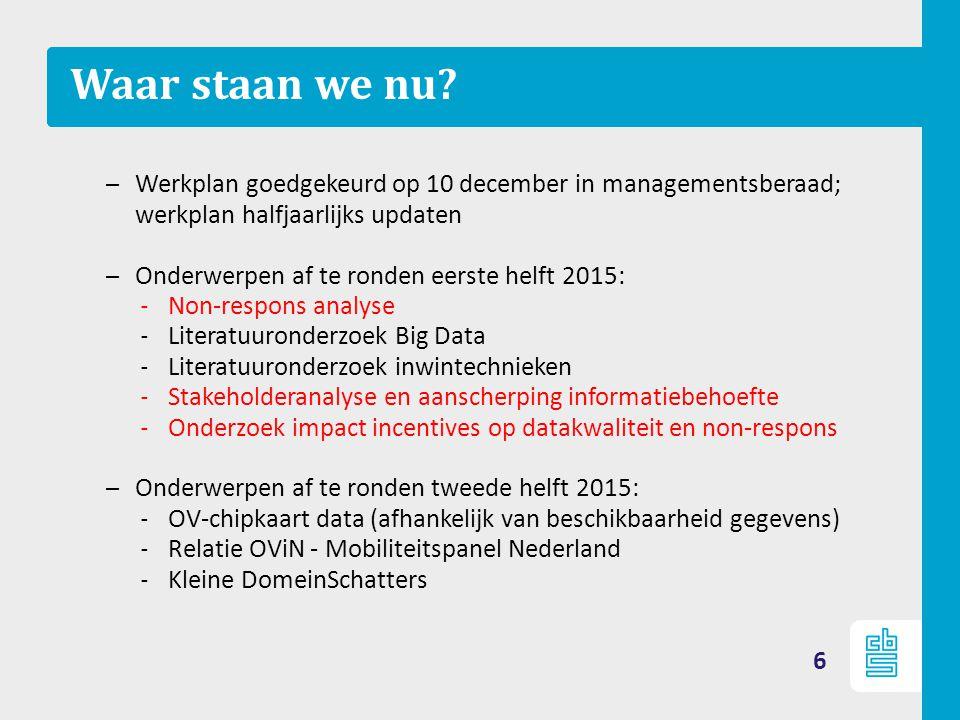 Waar staan we nu? – Werkplan goedgekeurd op 10 december in managementsberaad; werkplan halfjaarlijks updaten – Onderwerpen af te ronden eerste helft 2