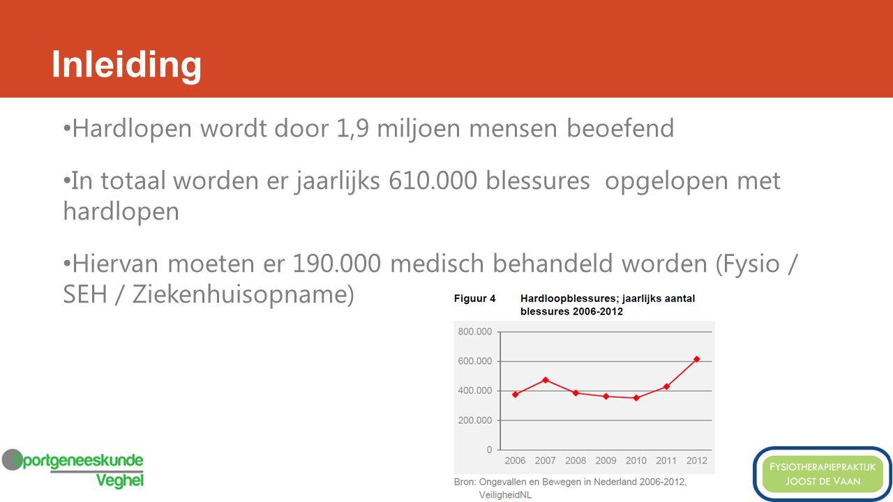 Inleiding Hardlopen wordt door 1,9 miljoen mensen beoefend In totaal worden er jaarlijks 610.000 blessures opgelopen met hardlopen Hiervan moeten er 190.000 medisch behandeld worden (Fysio / SEH / Ziekenhuisopname)