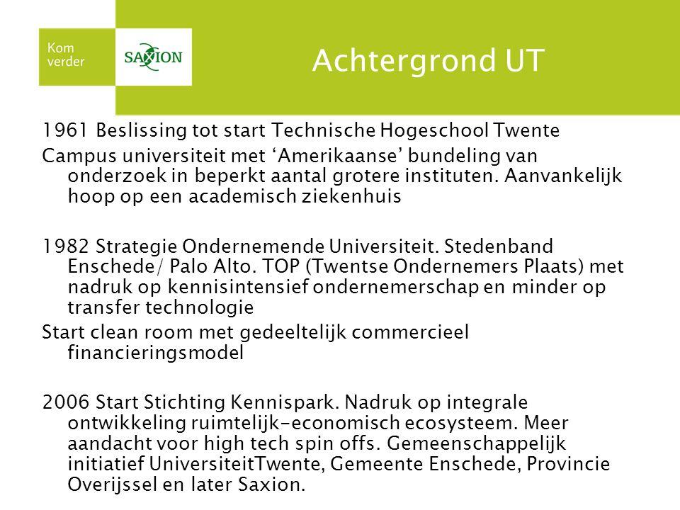 Achtergrond UT 1961 Beslissing tot start Technische Hogeschool Twente Campus universiteit met 'Amerikaanse' bundeling van onderzoek in beperkt aantal grotere instituten.