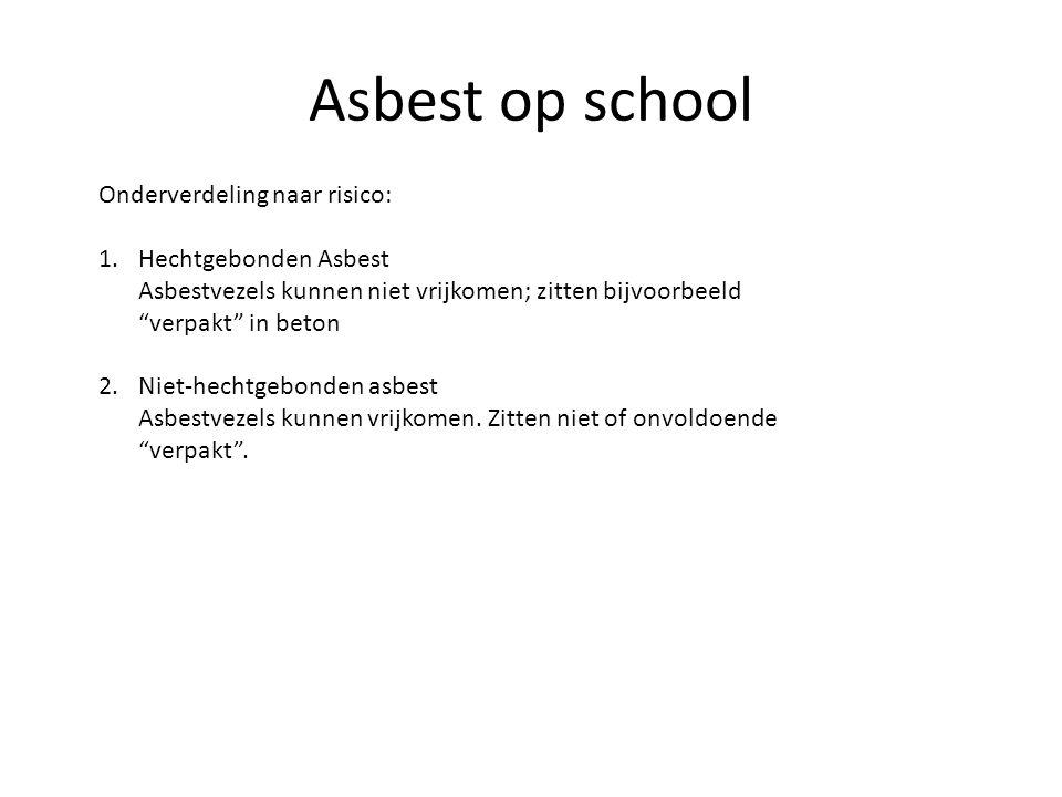 """Asbest op school Onderverdeling naar risico: 1.Hechtgebonden Asbest Asbestvezels kunnen niet vrijkomen; zitten bijvoorbeeld """"verpakt"""" in beton 2.Niet-"""
