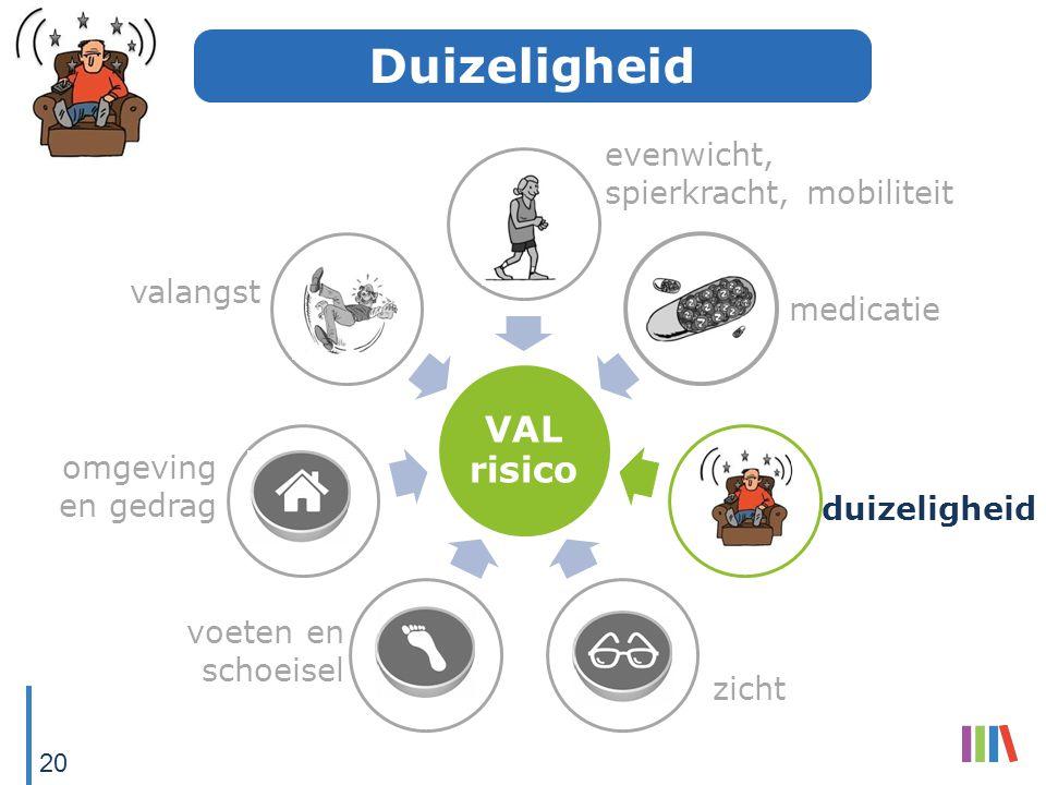 VAL risico evenwicht, spierkracht, mobiliteit medicatie duizeligheid zicht voeten en schoeisel omgeving en gedrag valangst Duizeligheid 20