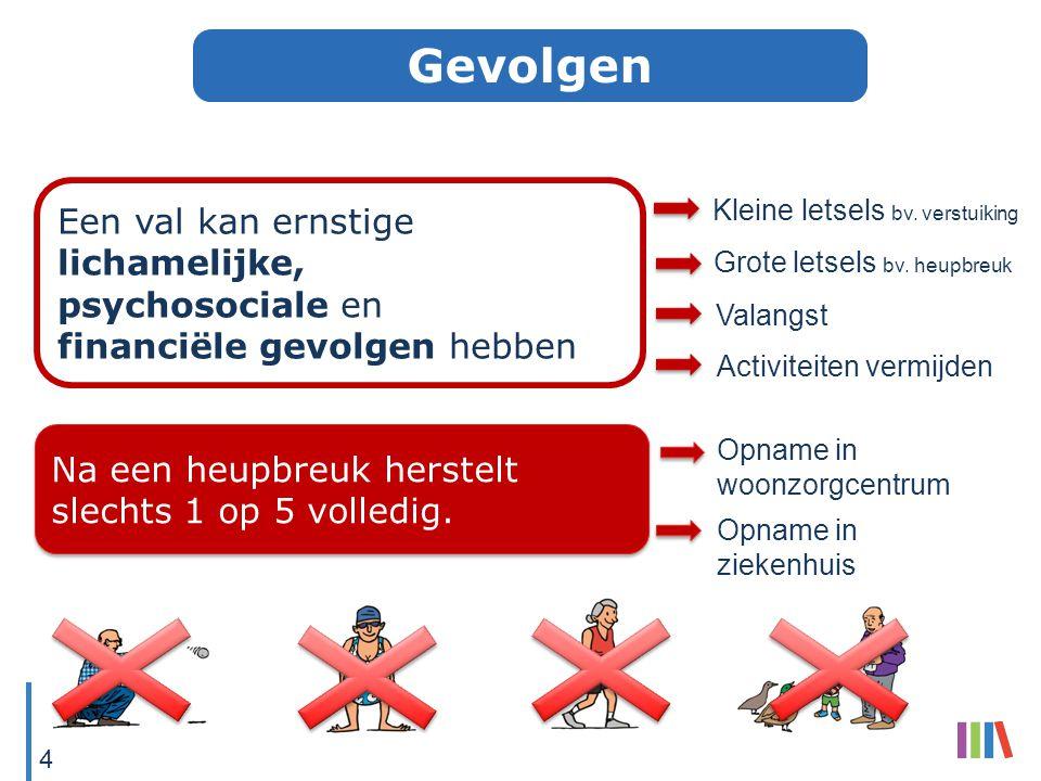 VAL risico medicatie duizeligheid zicht voeten en schoeisel omgeving en gedrag valangst Valrisicofactoren 5 evenwicht, spierkracht, mobiliteit