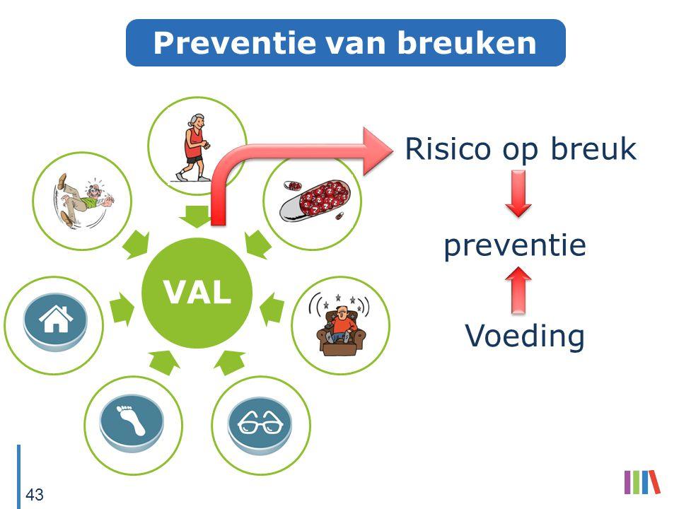 Preventie van breuken VAL preventie Risico op breuk Voeding 43