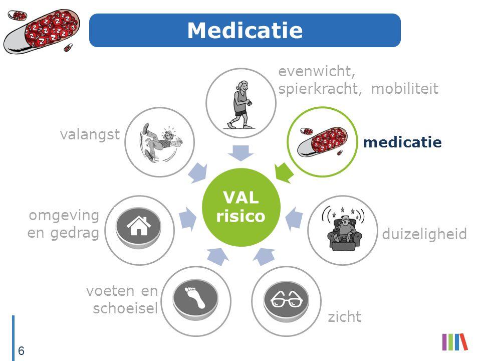 VAL risico evenwicht, spierkracht, mobiliteit medicatie duizeligheid zicht voeten en schoeisel omgeving en gedrag valangst Medicatie 6