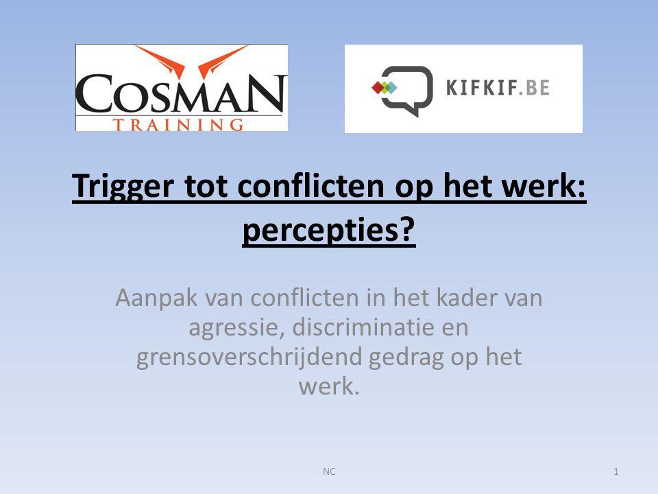 Conflicten op het werk: Communicatie en gedrag: Verbaal Non-verbaal Ingroup – Outgroup: groepsdynamica Erbij horen Negeren Uitsluiten Wij - Zij 12NC