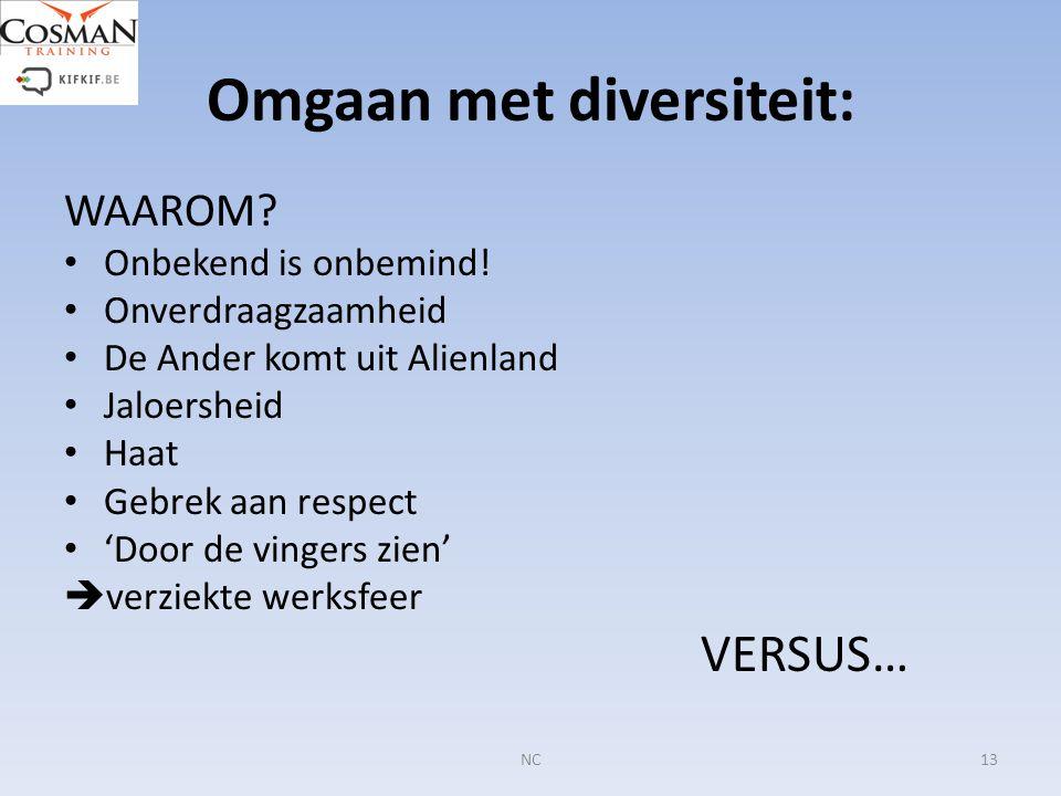 Omgaan met diversiteit: WAAROM? Onbekend is onbemind! Onverdraagzaamheid De Ander komt uit Alienland Jaloersheid Haat Gebrek aan respect 'Door de ving
