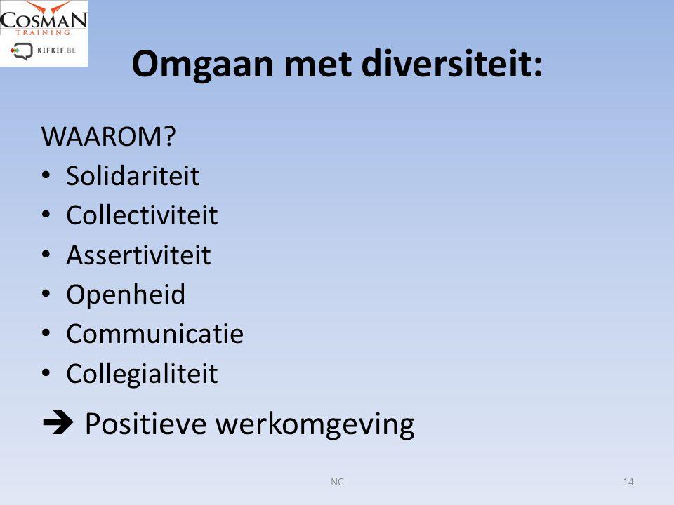 Omgaan met diversiteit: WAAROM? Solidariteit Collectiviteit Assertiviteit Openheid Communicatie Collegialiteit  Positieve werkomgeving 14NC