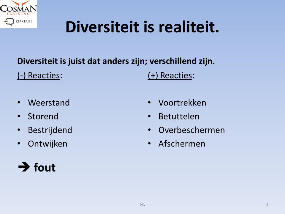 Diversiteit is realiteit. Diversiteit is juist dat anders zijn; verschillend zijn. (-) Reacties: Weerstand Storend Bestrijdend Ontwijken (+) Reacties: