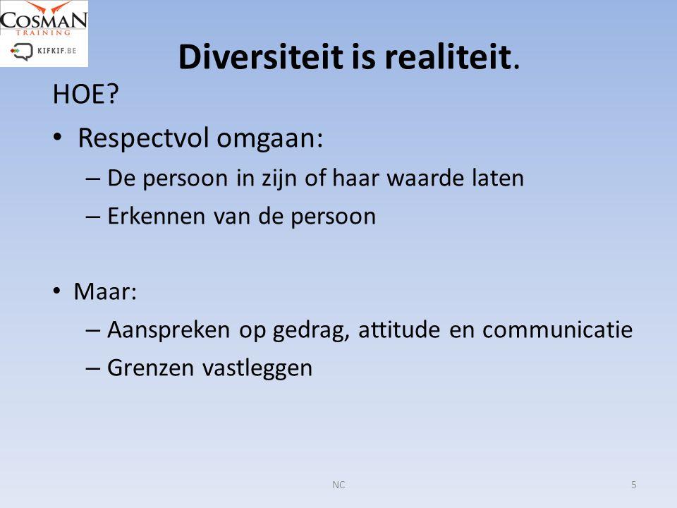 Diversiteit is realiteit. HOE? Respectvol omgaan: – De persoon in zijn of haar waarde laten – Erkennen van de persoon Maar: – Aanspreken op gedrag, at