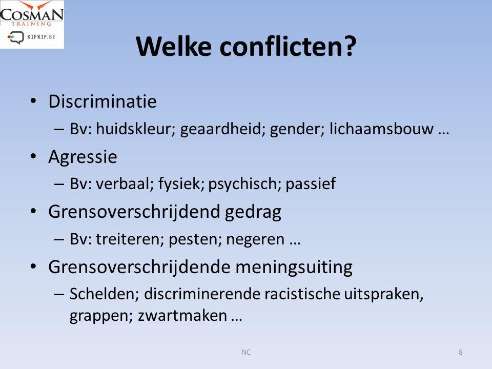 Welke conflicten? Discriminatie – Bv: huidskleur; geaardheid; gender; lichaamsbouw … Agressie – Bv: verbaal; fysiek; psychisch; passief Grensoverschri