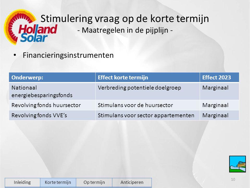 Stimulering vraag op de korte termijn - Maatregelen in de pijplijn - Financieringsinstrumenten 10 Onderwerp:Effect korte termijnEffect 2023 Nationaal