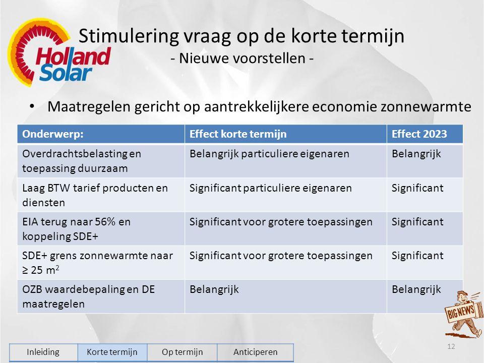 Stimulering vraag op de korte termijn - Nieuwe voorstellen - Maatregelen gericht op aantrekkelijkere economie zonnewarmte 12 Onderwerp:Effect korte te