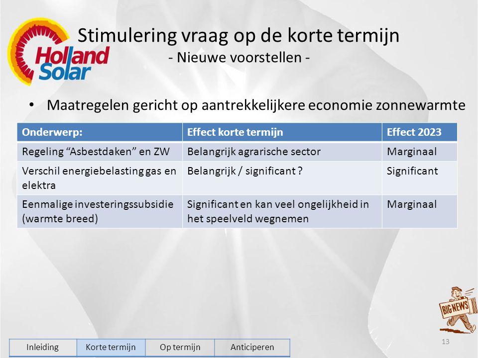 Stimulering vraag op de korte termijn - Nieuwe voorstellen - Maatregelen gericht op aantrekkelijkere economie zonnewarmte 13 Onderwerp:Effect korte te