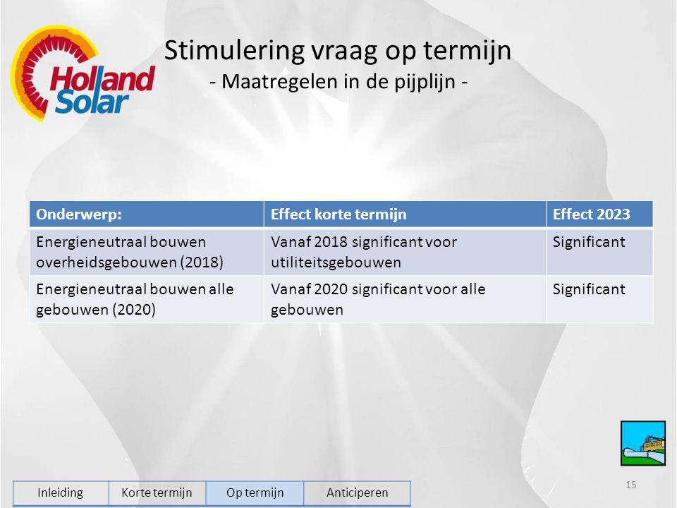 Stimulering vraag op termijn - Maatregelen in de pijplijn - 15 Onderwerp:Effect korte termijnEffect 2023 Energieneutraal bouwen overheidsgebouwen (201