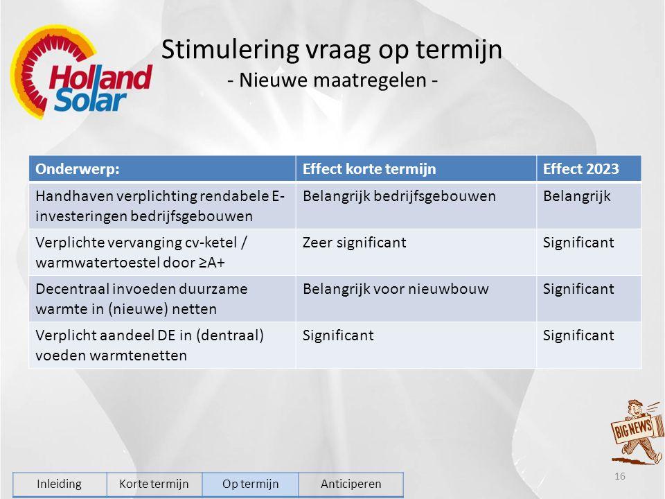 Stimulering vraag op termijn - Nieuwe maatregelen - 16 Onderwerp:Effect korte termijnEffect 2023 Handhaven verplichting rendabele E- investeringen bed