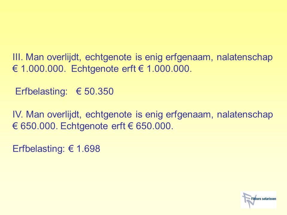 III. Man overlijdt, echtgenote is enig erfgenaam, nalatenschap € 1.000.000. Echtgenote erft € 1.000.000. Erfbelasting: € 50.350 IV. Man overlijdt, ech