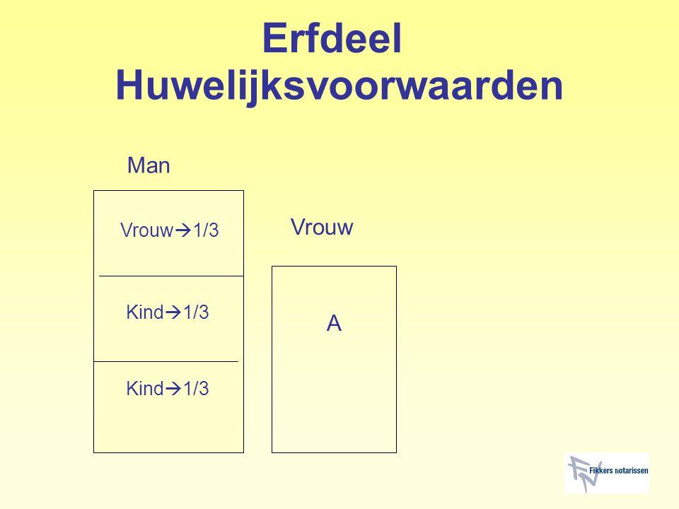 Huwelijksvoorwaarden Man Kind  1/3 Erfdeel Vrouw  1/3 A Vrouw