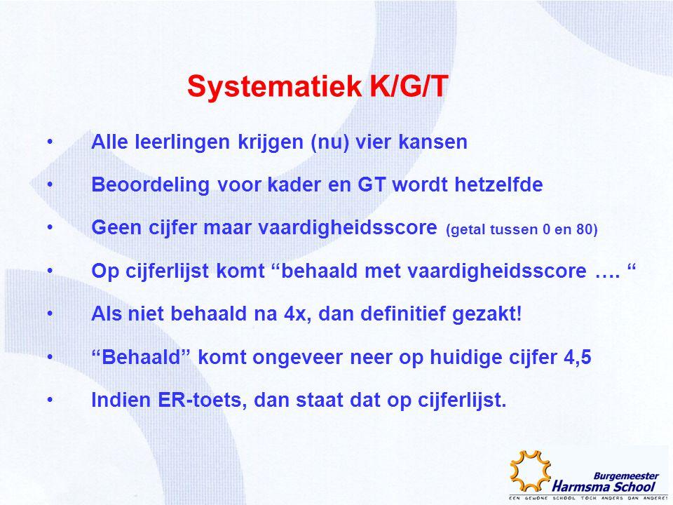 Systematiek K/G/T Alle leerlingen krijgen (nu) vier kansen Beoordeling voor kader en GT wordt hetzelfde Geen cijfer maar vaardigheidsscore (getal tuss