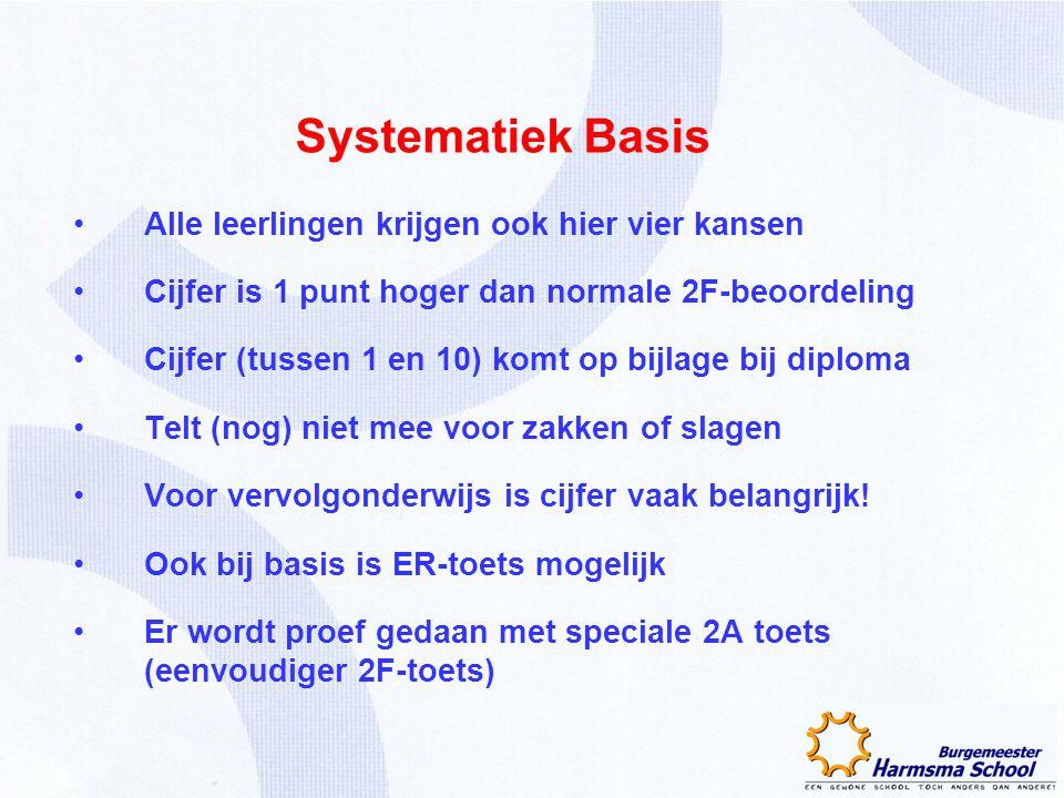 Systematiek Basis Alle leerlingen krijgen ook hier vier kansen Cijfer is 1 punt hoger dan normale 2F-beoordeling Cijfer (tussen 1 en 10) komt op bijla