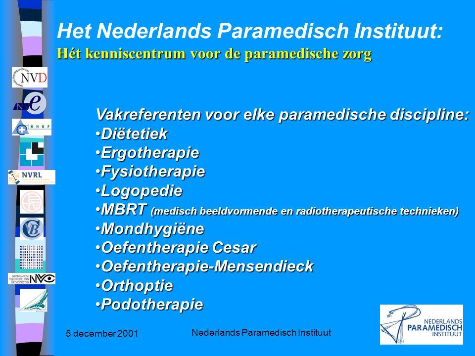5 december 2001 Nederlands Paramedisch Instituut Hét kenniscentrum voor de paramedische zorg Het Nederlands Paramedisch Instituut: Hét kenniscentrum voor de paramedische zorg Vakreferenten voor elke paramedische discipline: DiëtetiekDiëtetiek ErgotherapieErgotherapie FysiotherapieFysiotherapie LogopedieLogopedie MBRT (medisch beeldvormende en radiotherapeutische technieken)MBRT (medisch beeldvormende en radiotherapeutische technieken) MondhygiëneMondhygiëne Oefentherapie CesarOefentherapie Cesar Oefentherapie-MensendieckOefentherapie-Mensendieck OrthoptieOrthoptie PodotherapiePodotherapie