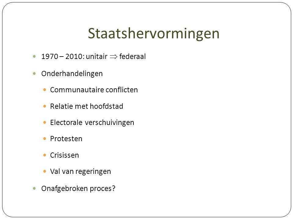 Staatshervormingen 1970 – 2010: unitair  federaal Onderhandelingen Communautaire conflicten Relatie met hoofdstad Electorale verschuivingen Protesten