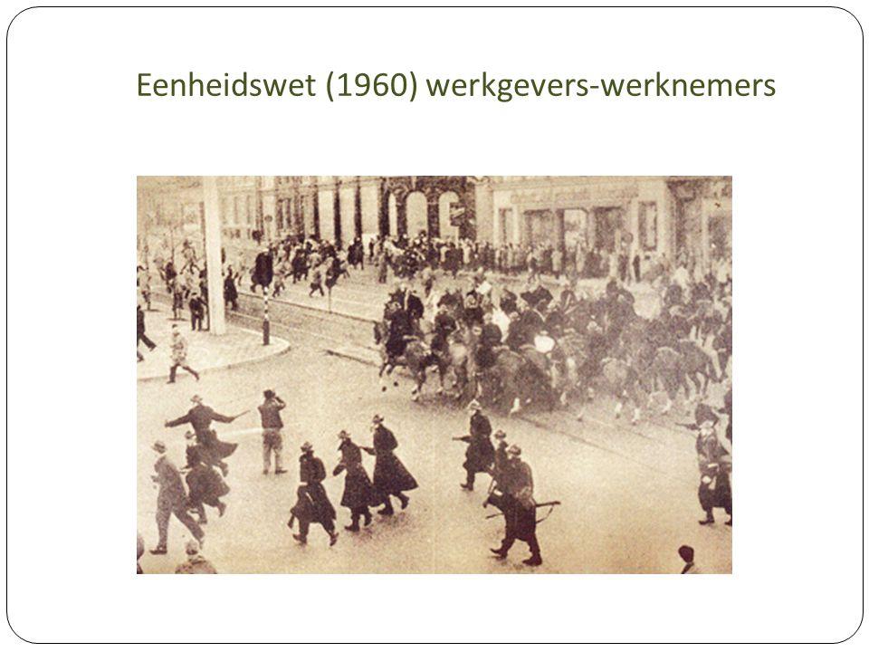 Eenheidswet (1960) werkgevers-werknemers