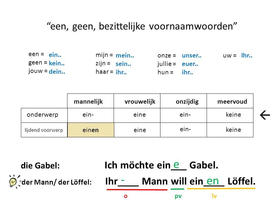 een, geen, bezittelijke voornaamwoorden mannelijk vrouwelijk onzijdig meervoud ein-eineein-keineonderwerp lijdend voorwerp eine ein- keine einen der Mann/ der Löffel: Ihr____ Mann will ein____ Löffel.