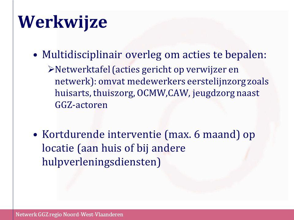 Netwerk GGZ regio Noord-West-Vlaanderen Werkwijze Multidisciplinair overleg om acties te bepalen:  Netwerktafel (acties gericht op verwijzer en netwe